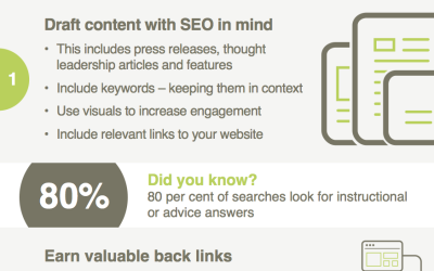 Infographic: Use your PR to benefit your SEO